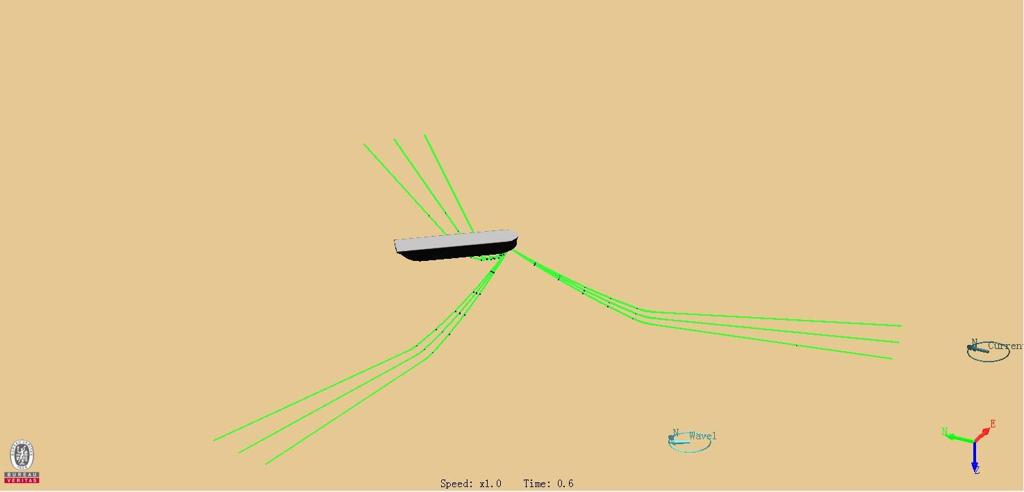 海洋石油116系泊锚缆疲劳分析